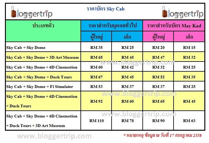 ราคาบัตร Sky Cab-1